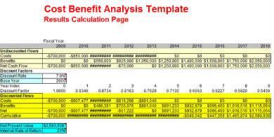 cost benefit analysis worksheet sample
