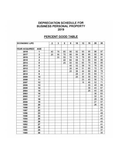 depreciation schedule for business personal property