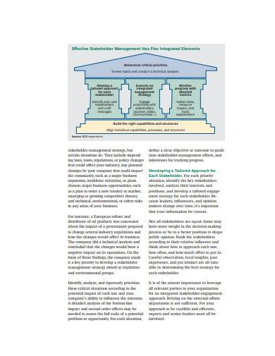 effective stakeholder management strategy sample