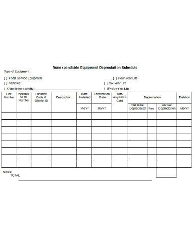 equipment depreciation schedule