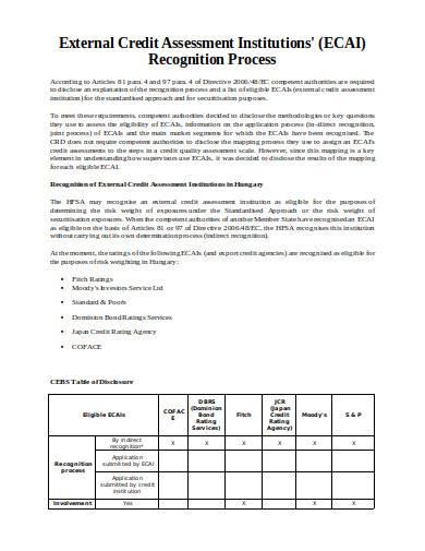 external credit assessment sample