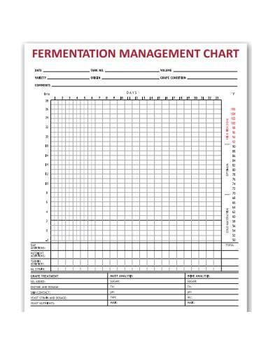 fermentation management chart sample