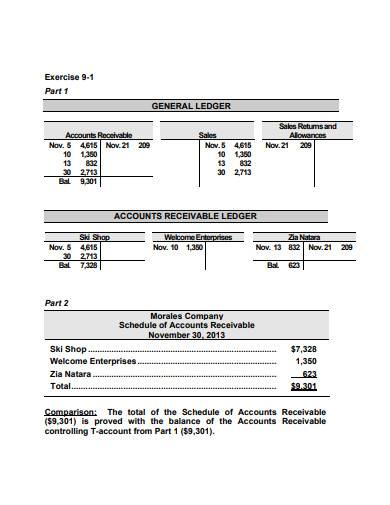 general accounts receivable ledger sample