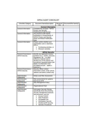 general management audit checklist sample