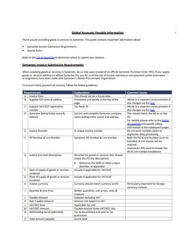 global accounts payable sample