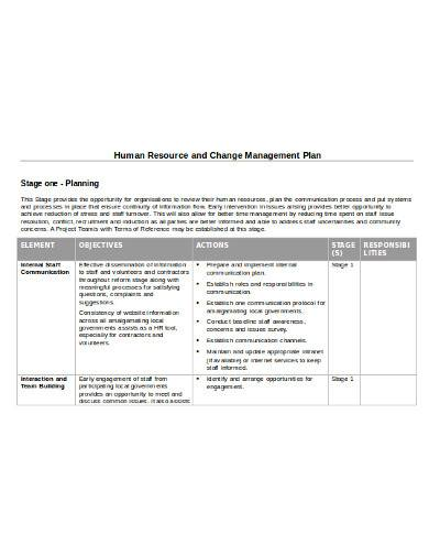 human resource and change management plan
