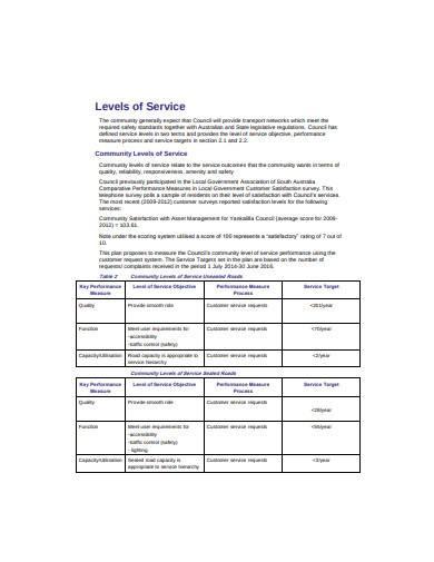 infrastructure asset management plan sample