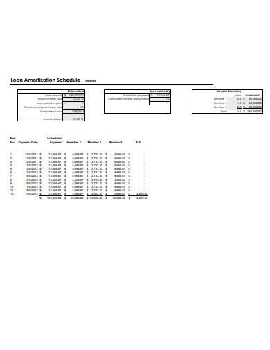 loan amortization schedule sample