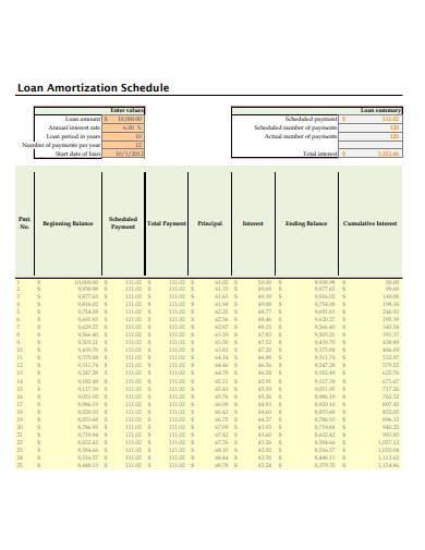 loan amortization schedule sample1