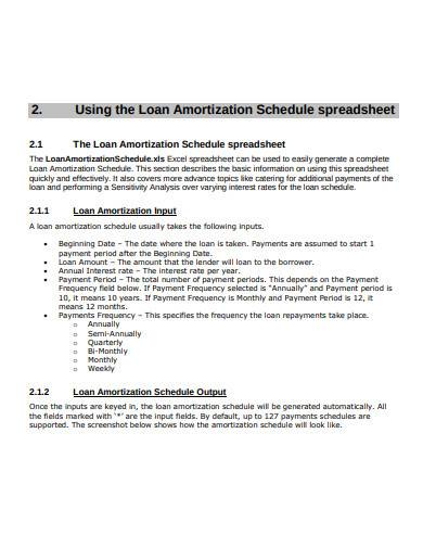 loan amortization schedule template