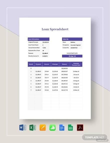 loan spreadsheet template