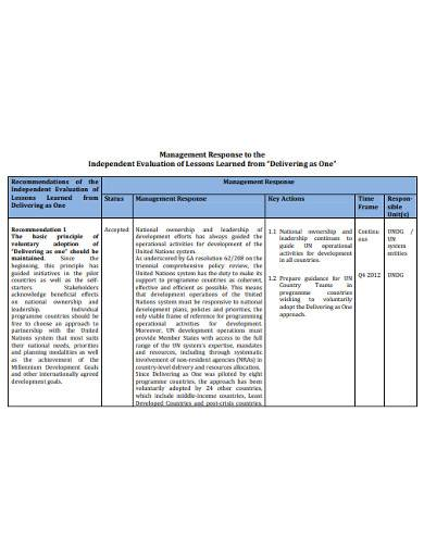management response to the independent evaluation