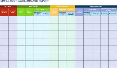 mutlicolored single page root cause analysis worksheet sample