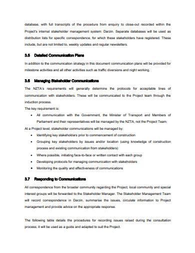 printable communication management plan sample