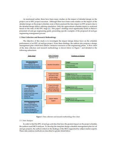 printable schedule management plan sample