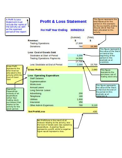 profit and loss trading statement