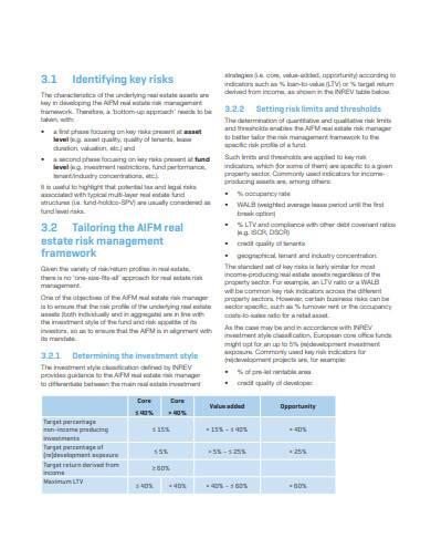 real estate risk management under alternative investment