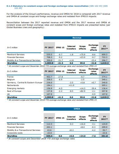 revenue in financial statement example