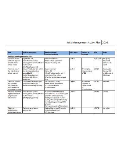 risk management action plan