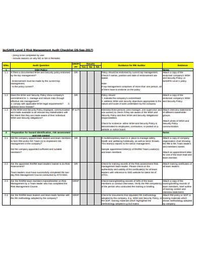 risk management audit checklist template