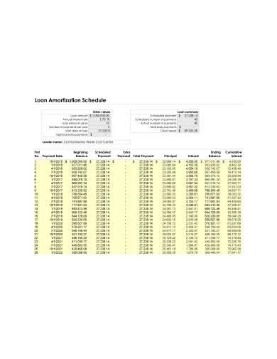 sample loan amortization schedule in pdf