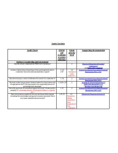 school management audit checklist