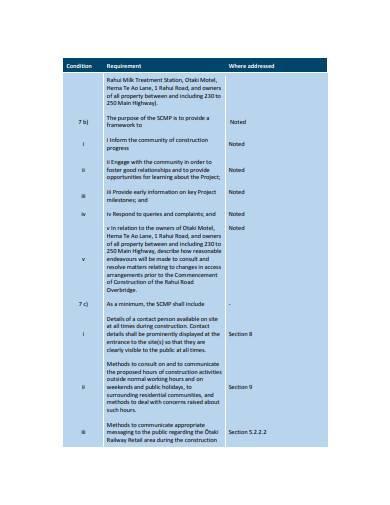 stakeholder communication management plan