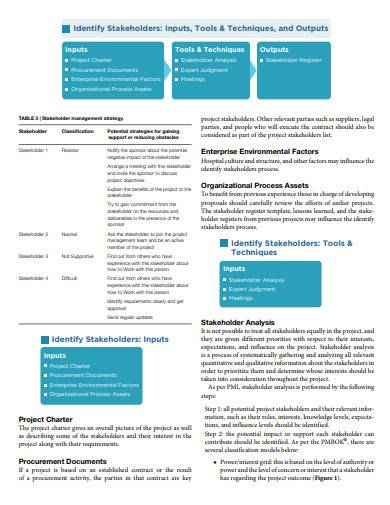 stakeholder management strategy sample