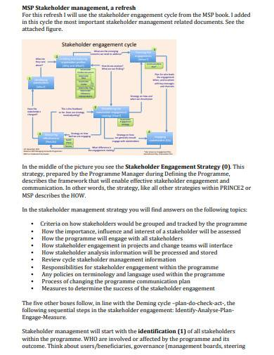 stakeholder management strategy template
