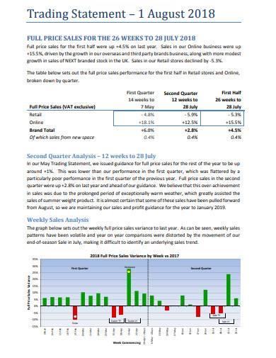 standard trading statement