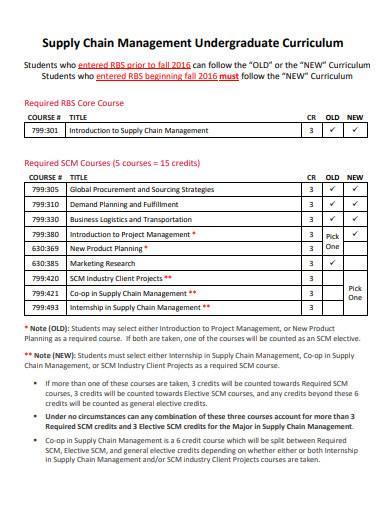 supply chain management undergraduate curriculum