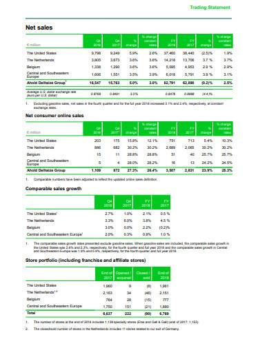 trading statement in pdf