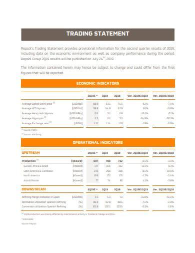 trading statement