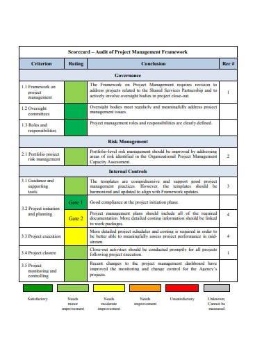 audit of project management framework