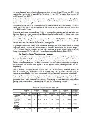 bank customer analysis
