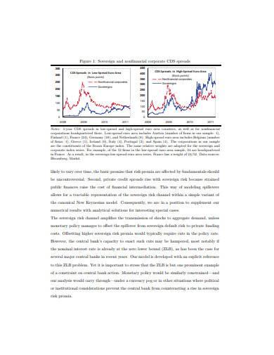 basic sovereign risk template