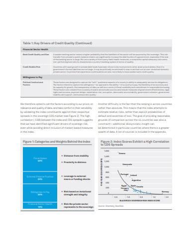 black rock sovereign risk index sample
