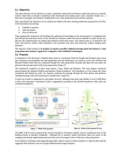business model hypothesis example