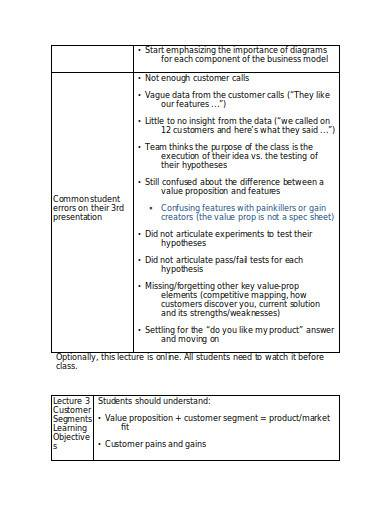 business model hypothesis in doc
