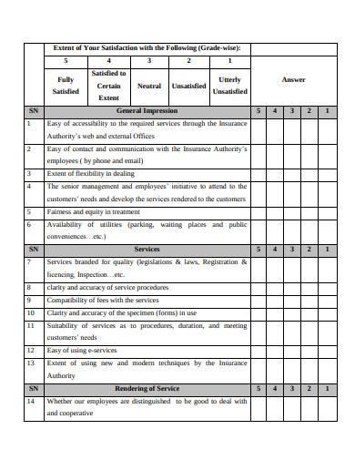 customer awareness questionnaire template