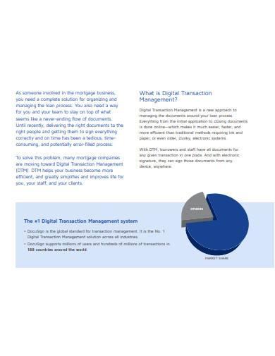 digital transaction management sample