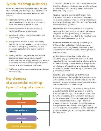 energy technology roadmap sample