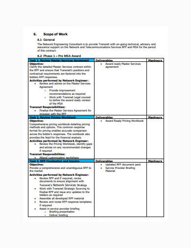 engineering consultant scope of work sample