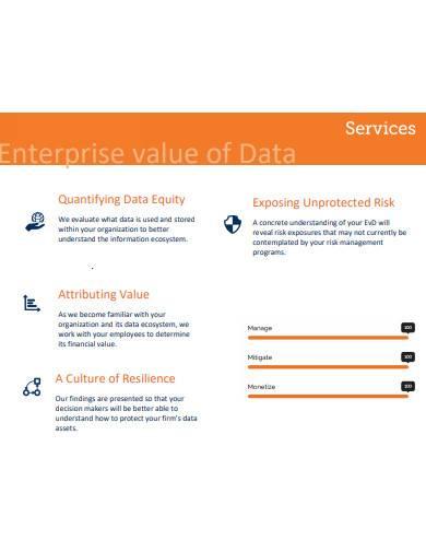 enterprise value of data