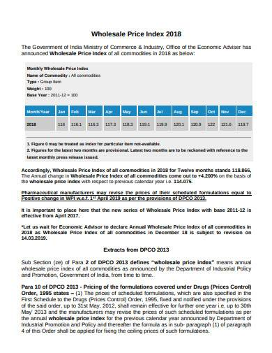 formal wholesale price index sample