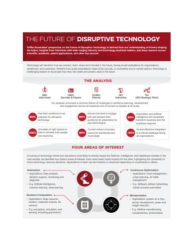 future of disruptive technology template