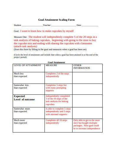 goal attainment scaling form