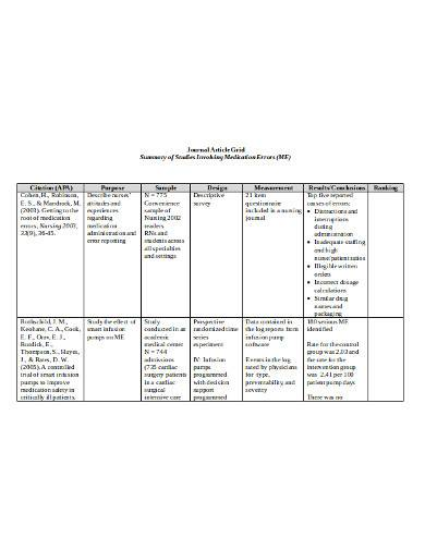 journal article grid