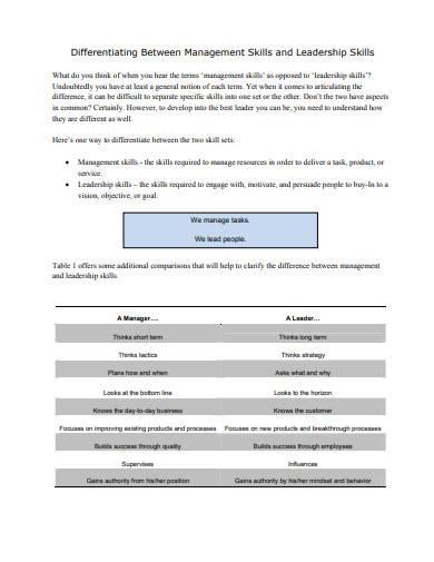 leadership skills sample