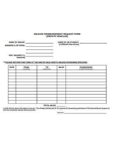 Mileage Reimbursement Form Template from images.sampletemplates.com
